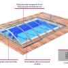 Abris de piscine Klasik